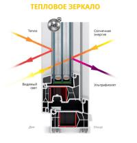 Энергосбережение металлопластиковых окон Днепр