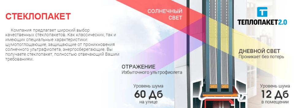 Стеклопакет-Днепр