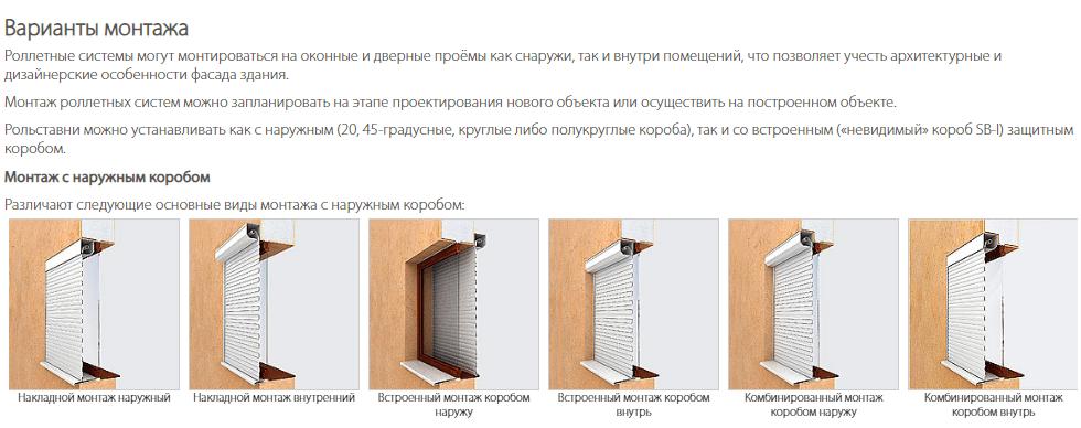 Виды монтажа защитных роллет на окна и двери